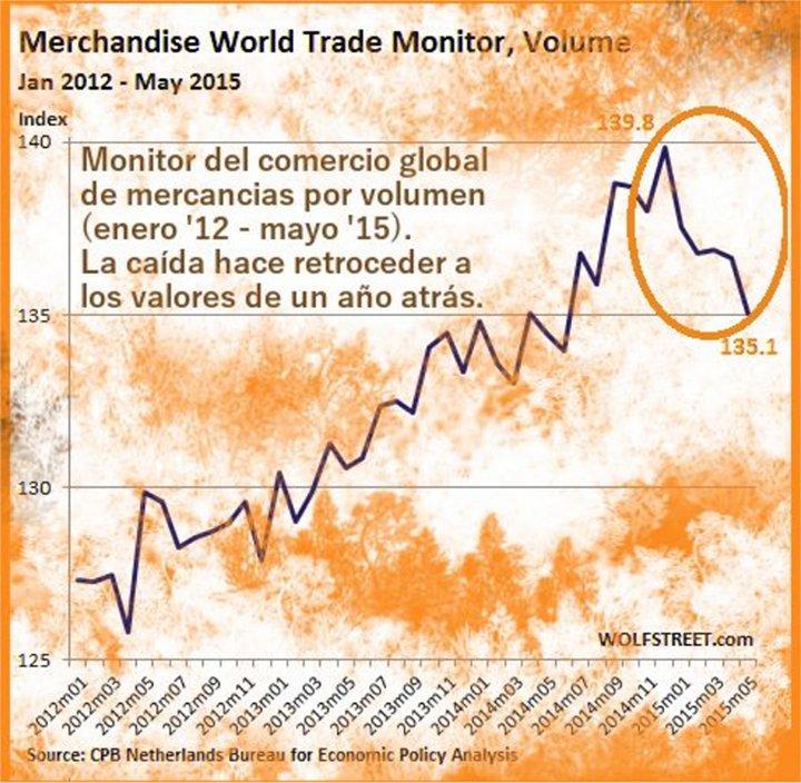 desglobalizacion-world-trade-monitor-w720