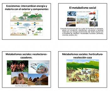Imagen extraída de la unidad didáctica desarrollada por Bilal Paladini 'Las transiciones metabólicas: impactos ambientales y cambios socio-económicos. Hacia la transdisciplinariedad  de las ciencias ecosociales.'