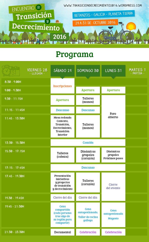 Programa del V Encuentro de Transicion y Decrecimiento