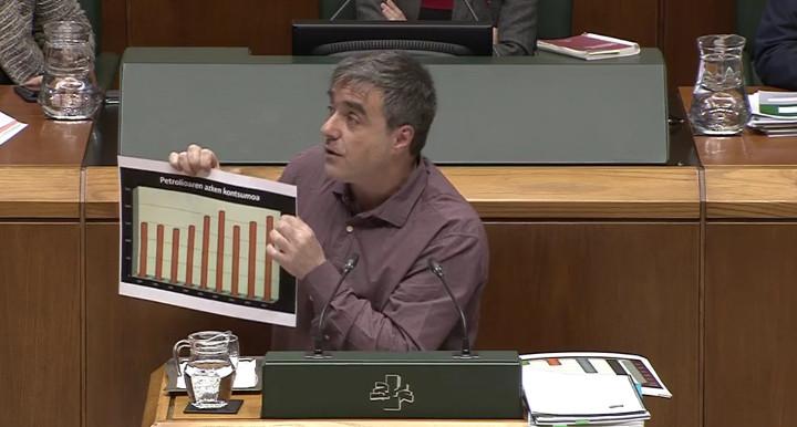Mikel Otero, parlamento vasco