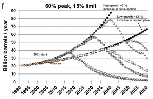 Hallock-et-al-Forecasting-the-limits-fig1-f-300ppp-937x607