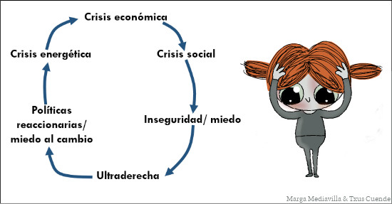 fig2-Mediavilla-Catastrofes-realimentadas-BY-Mediavilla-AND-Cuende