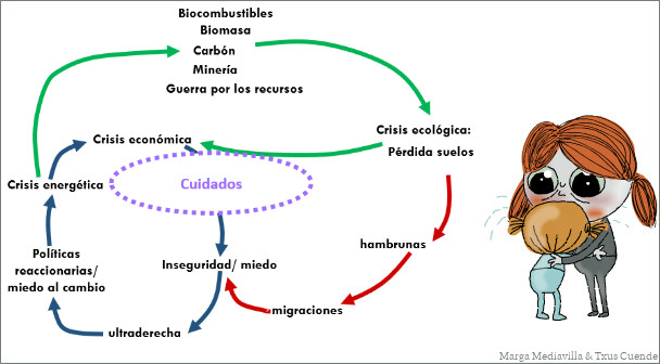fig6-Mediavilla-Catastrofes-realimentadas-BY-Mediavilla-AND-Cuende