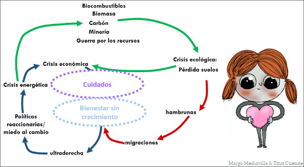 fig7-Mediavilla-Catastrofes-realimentadas-BY-Mediavilla-AND-Cuende
